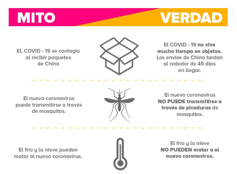 MITOS Y VERDADES DEL CORONA VIRUS